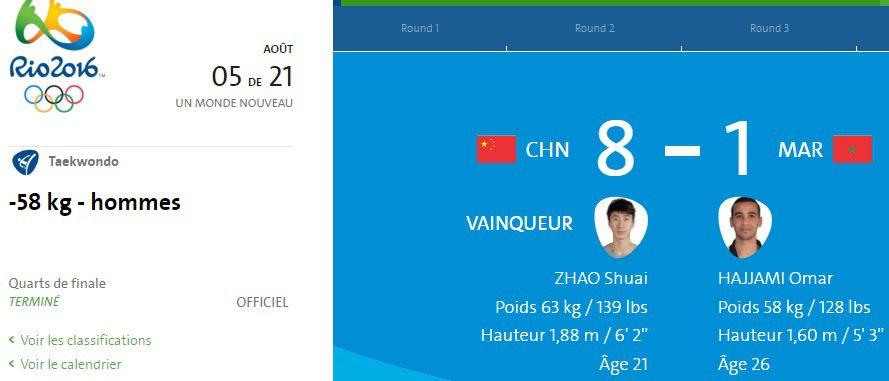 58 kg   hommes   Taekwondo Olympique