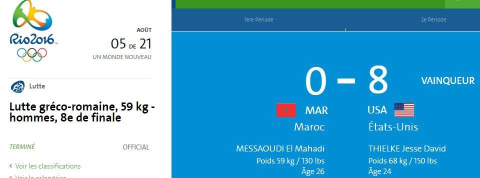 59 kg   hommes   Lutte Olympique