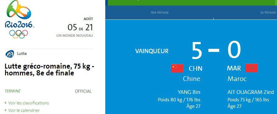 75 kg   hommes   Lutte Olympique